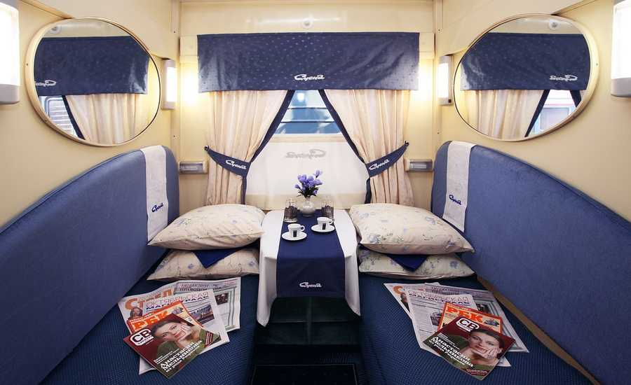 1st class sleeper on a Russian train