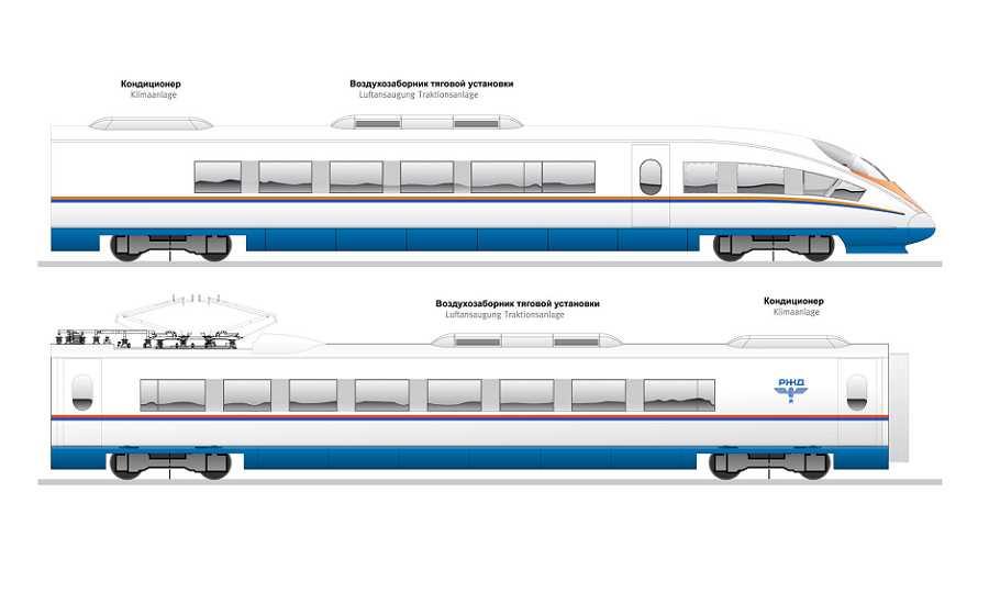 History of the Sapsan train