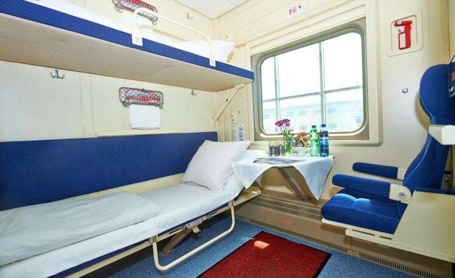 Rossiya Train Classes Comparison - Disabled