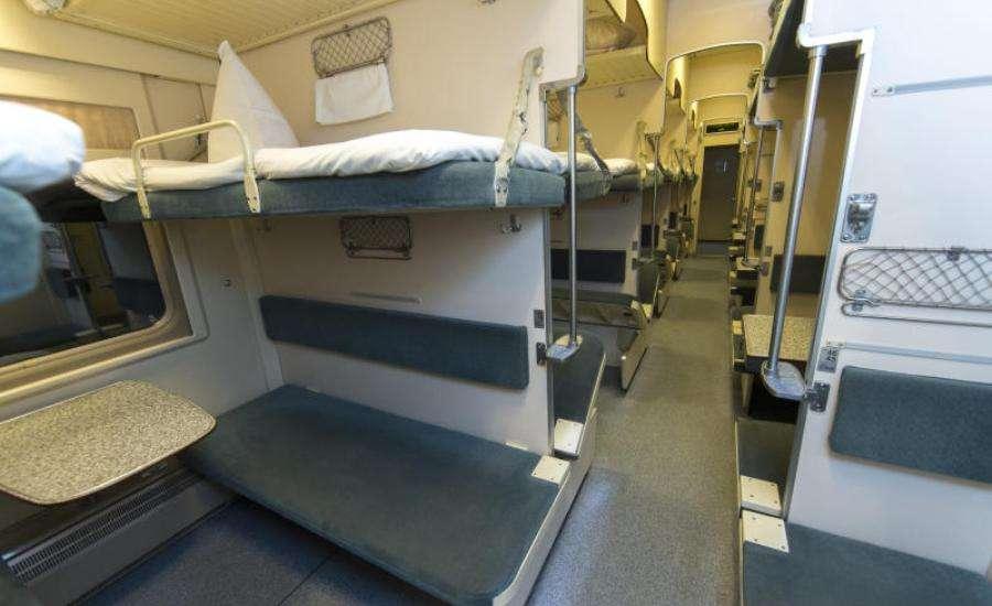 Rossiya Train Classes Comparison - Plazkart