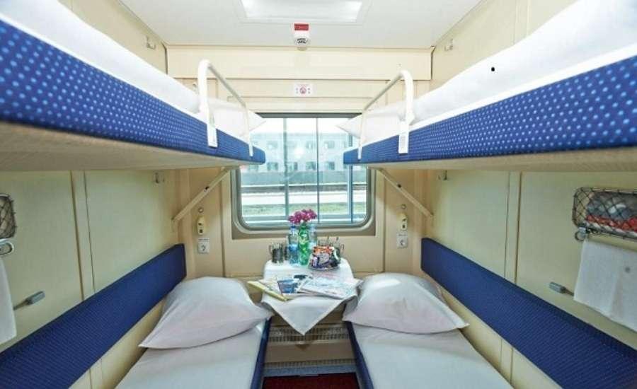 Rossiya Train Classes Comparison - Kupe