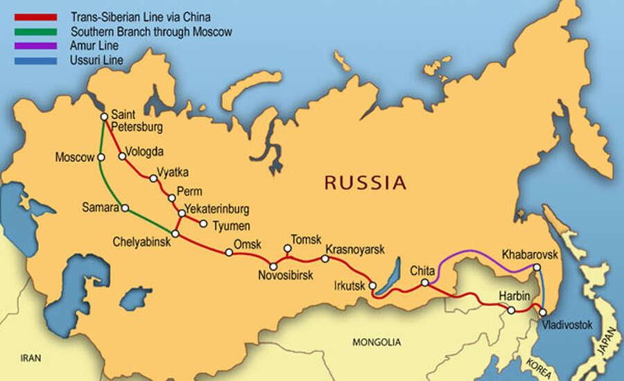 HISTORY OF THE TRANS SIBERIAN RAILWAY
