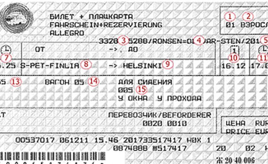 Russian paper train ticket (international train)