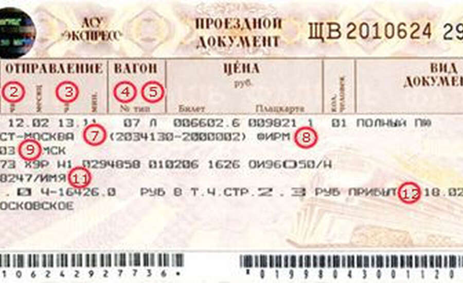 Russian paper train ticket